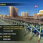 Area Database South Carolina Retirement Community Living