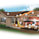Champion Manufactured Homes And Mobile Construction