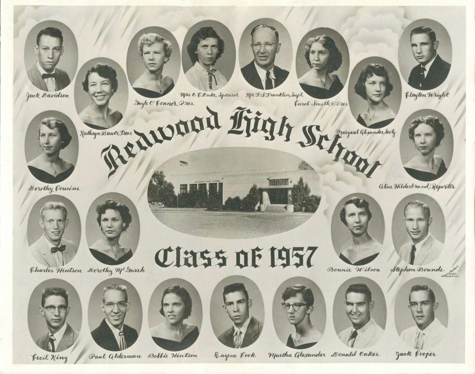 Class Site Index History Pictures List