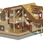 Hickory Spring Standard Log Home Package