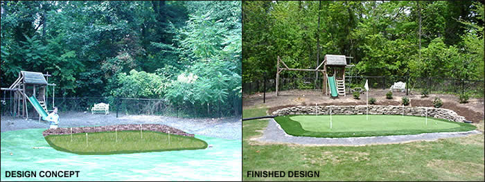 Home Putting Greens Design