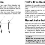 Instructions For Anchoring Mobile Homes Ehow