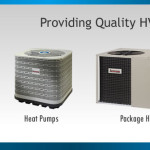 Intertherm Air Conditioner Units Stophotair