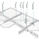 Mobile Home Ceiling Tiles Systems
