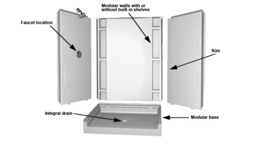 Modular Showers One Piece And Bases Buyer Guides Rona