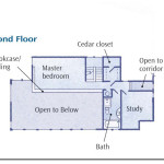 Plans And Home Designs Free Blog Archive Floor For Loft