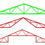 Prefabricated Roof Trusses Neglecting Inspect The