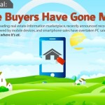 Zillow Mobile Usage Statistics Home Buyers