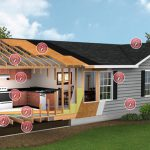Blown Roof Insulation Are Optional Thebreezewood Series Homes