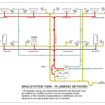 Plumbing Network Diagram Pdf